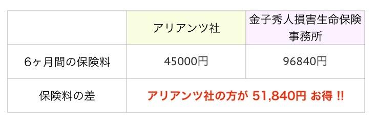 ラスト2.001